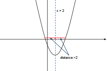 Sample Question – Page 3